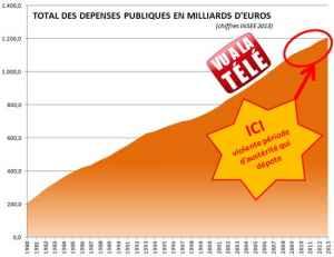 dépenses publiques - austérité qui dépote